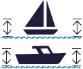 Sail boot